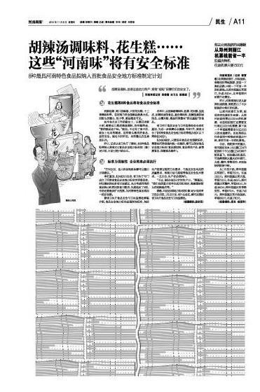 河南省卫生厅年底将为胡辣汤定标准